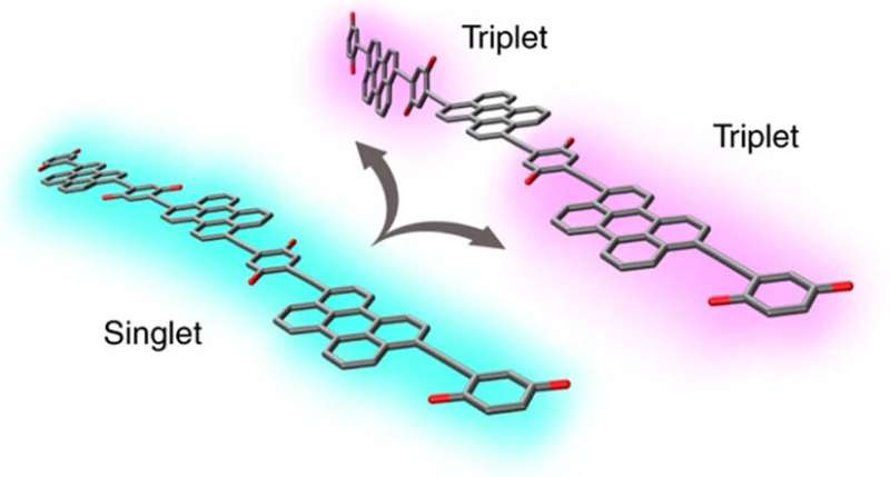 Two-for-one energy from photons, now better than ever