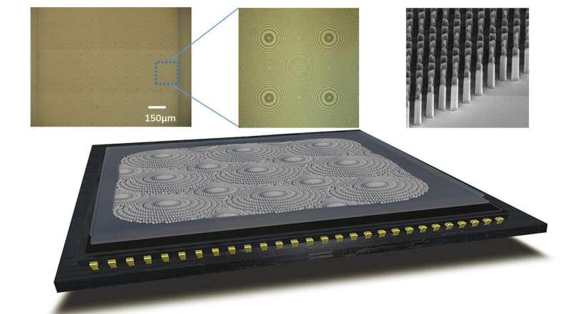 Ultracompact metalens microscopy breaks FOV constraints