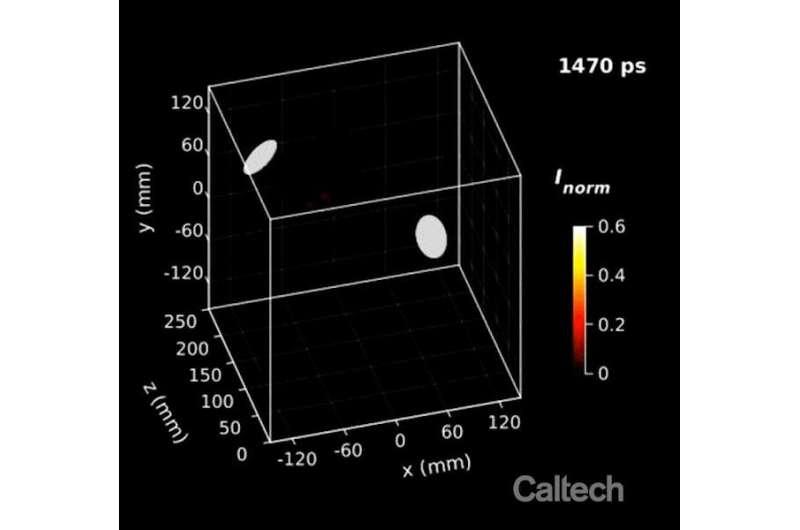 Ultrafast camera films 3-D movies at 100 billion frames per second