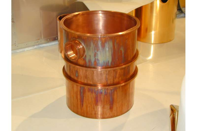 Ultrapure copper for an ultrasensitive dark matter detector