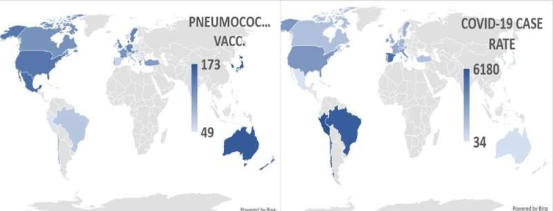 Until a coronavirus vaccine is ready, pneumonia vaccines may reduce deaths from COVID-19
