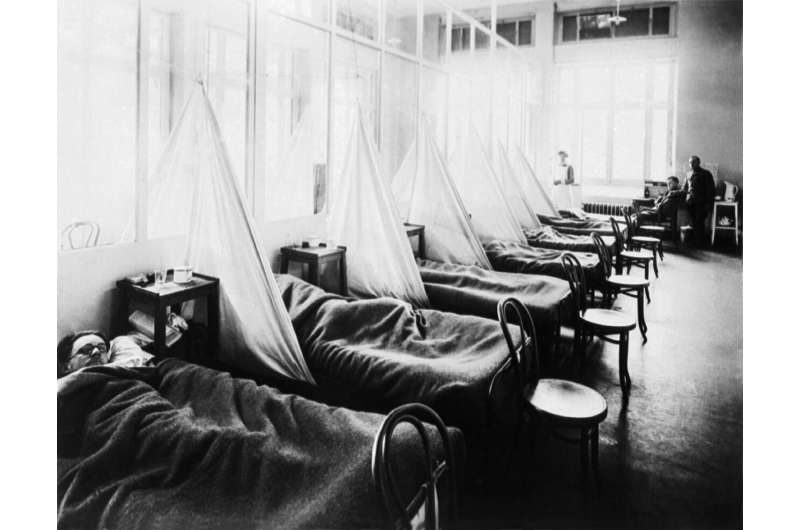 Unusual climate conditions influenced WWI mortality and subsequent Spanish flu pandemic