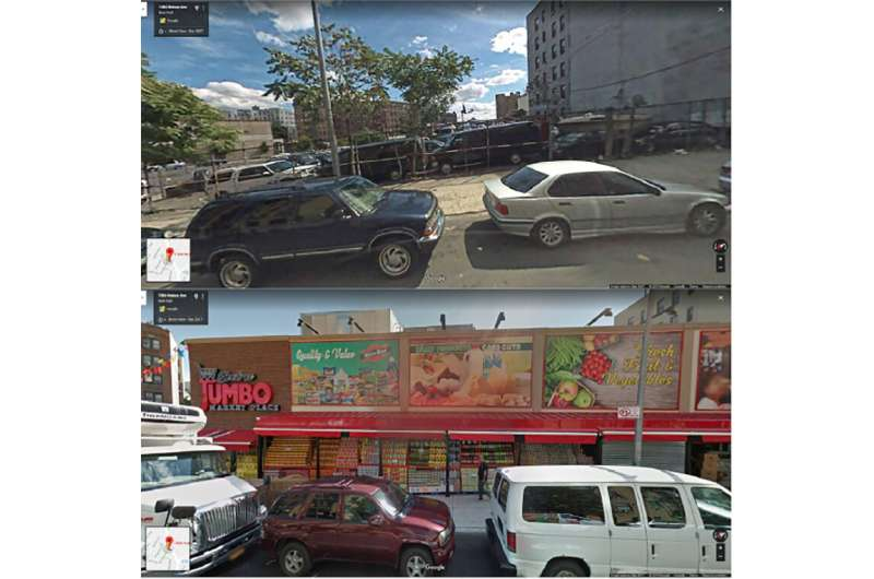 Using Google Street View to analyze food retail in the Bronx