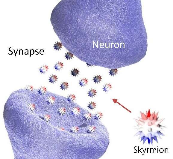 Using skyrmions to create artificial synapses for neuromorphic computing