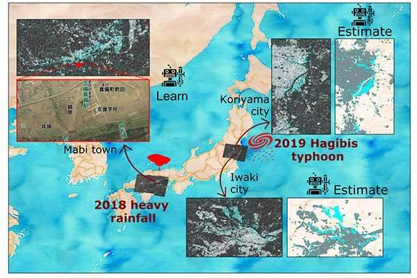 Using the past to predict the future: the case of Typhoon Hagibis