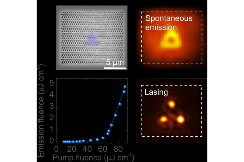 Valley-Hall nanoscale lasers