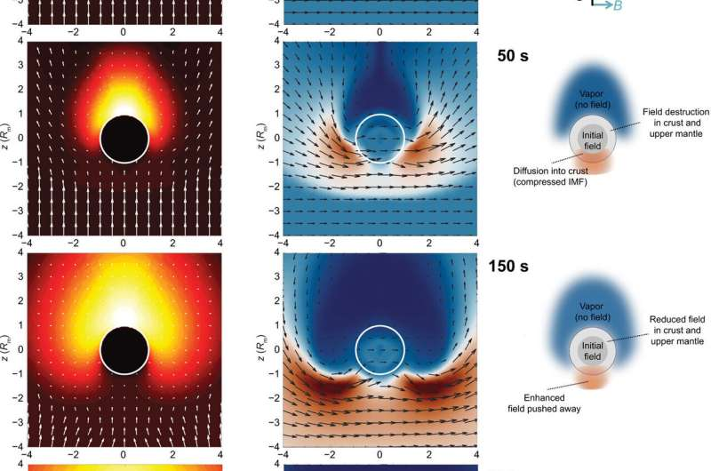 Was the Moon magnetized by impact plasmas?