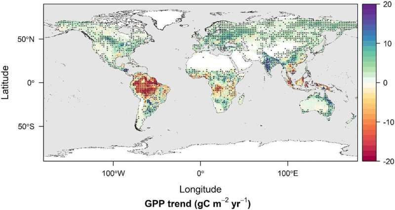 Water limitations in the tropics offset carbon uptake from arctic greening