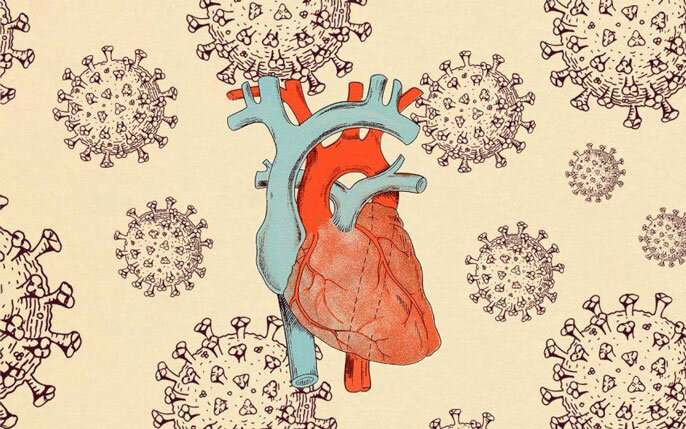 What is COVID doing to our hearts?