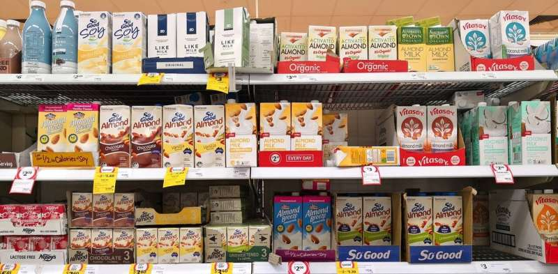 Which 'milk' is best for the environment? We compared dairy, nut, soy, hemp and grain milks