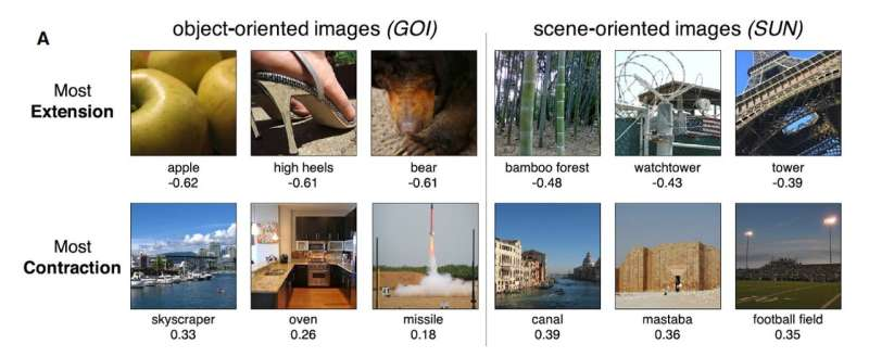 Why images may appear closer—or farther—than they actually are