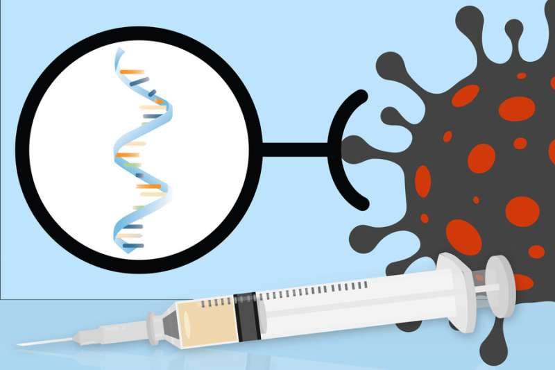 Why RNA vaccines for COVID-19 raced to the front of the pack