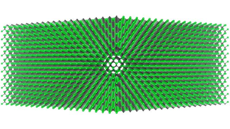 Wide bandgap semiconductor devices based on silicon carbide may revolutionize electronics