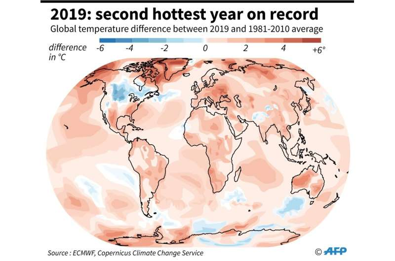 World map showing the temperature difference between 2019 and the 1981-2010 avearge, according to the EU's Copernicus Climate Ch