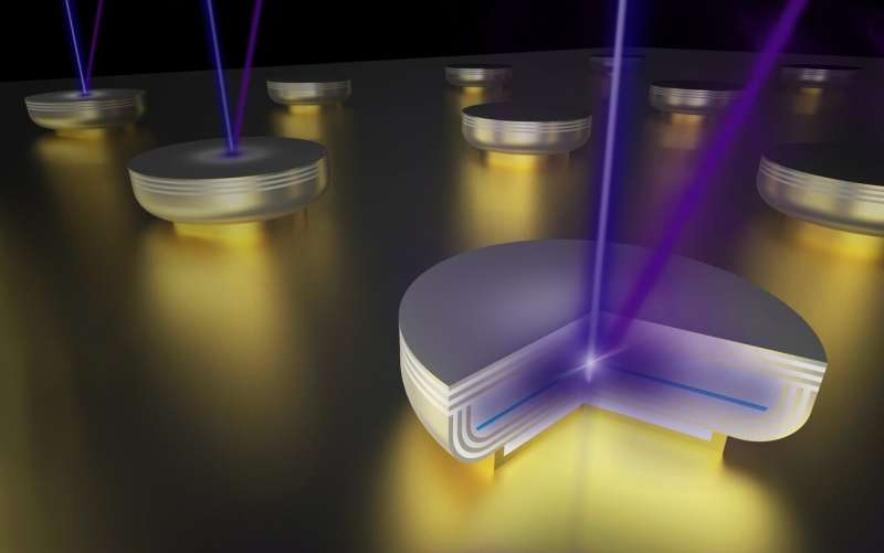 World's shortest wavelength for a vertical-cavity surface-emitting laser demonstrated