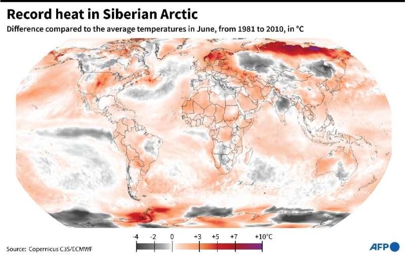 World temperature anomalies in June