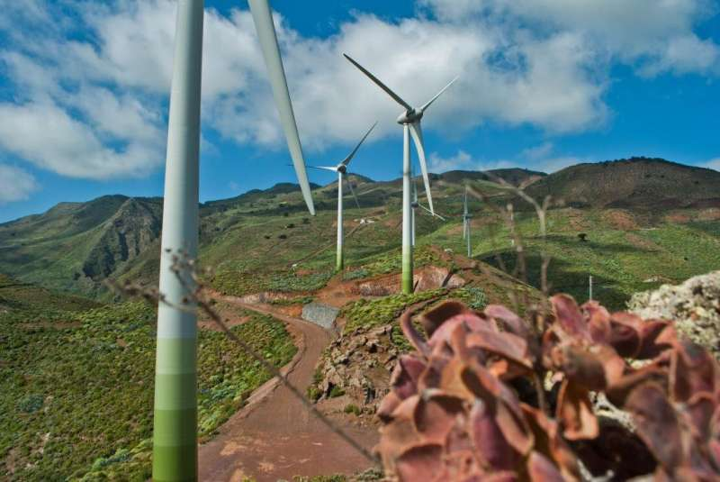 Europe's islands are leading the charge in the clean energy transition