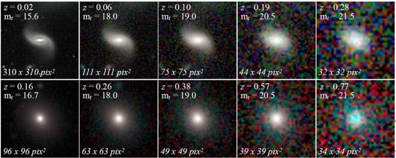 27 million galaxy morphologies quantified and cataloged with the help of machine learning