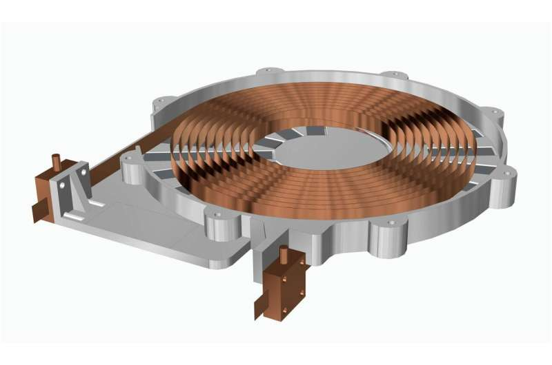 Contactless high performance power transmission