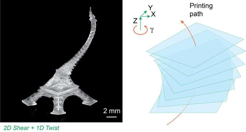 El proceso de impresión dinámica 3D se caracteriza por un desarrollo impulsado por la luz