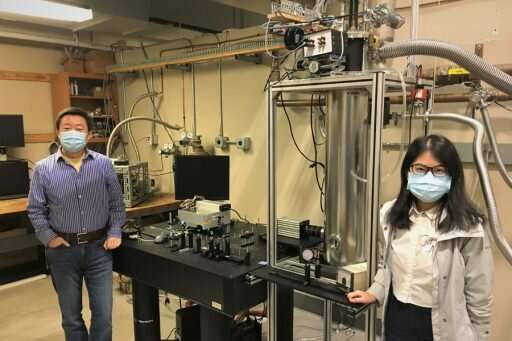 Engineering researchers visualize the motion of vortices in superfluid turbulence
