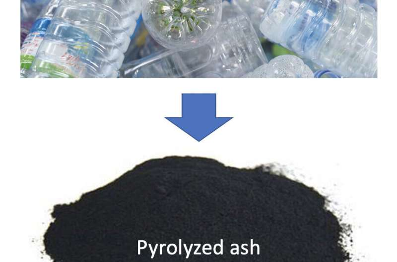 Flashing plastic ash completes recycling