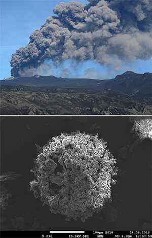 How do you know where volcanic ash will end up?