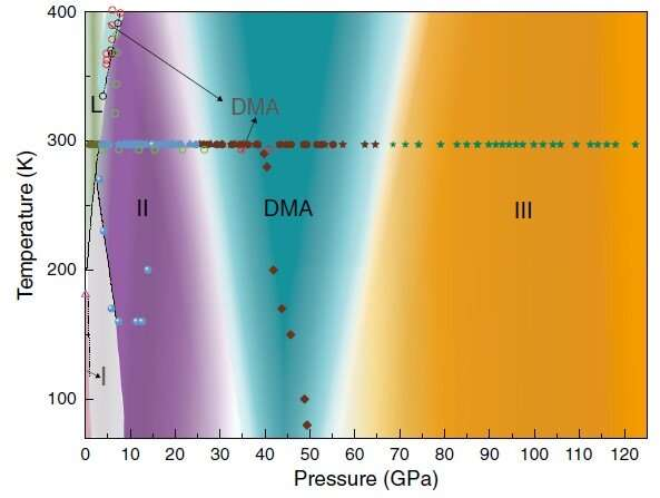 Ionic phases of ammonia-rich hydrate discovered at high densities