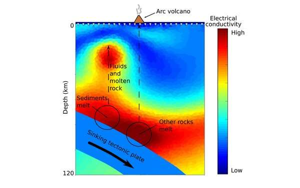 Melting ocean mud helps prevent major earthquakes — and may show where quake risk is highest
