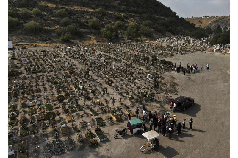 Mexico tops 200,000 COVID-19 deaths, but real toll is higher