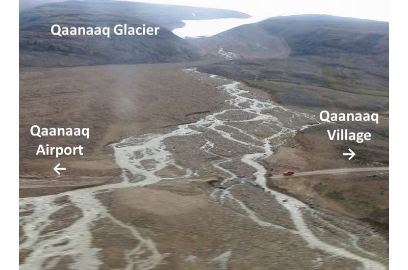 Modeling past and future glacial floods in northern Greenland