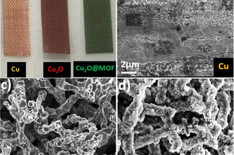 Novel photocatalyst effectively turns carbon dioxide into methane fuel with light