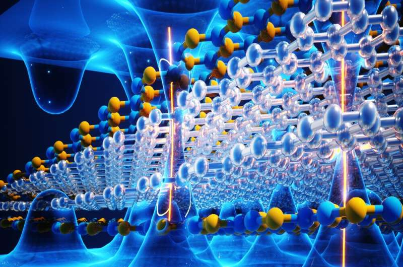 Physicists discover important new property for graphene