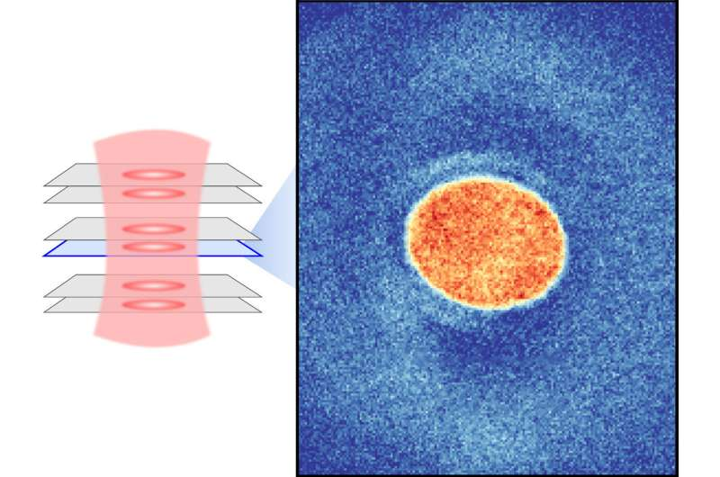 Physicists observe competition between magnetic orders