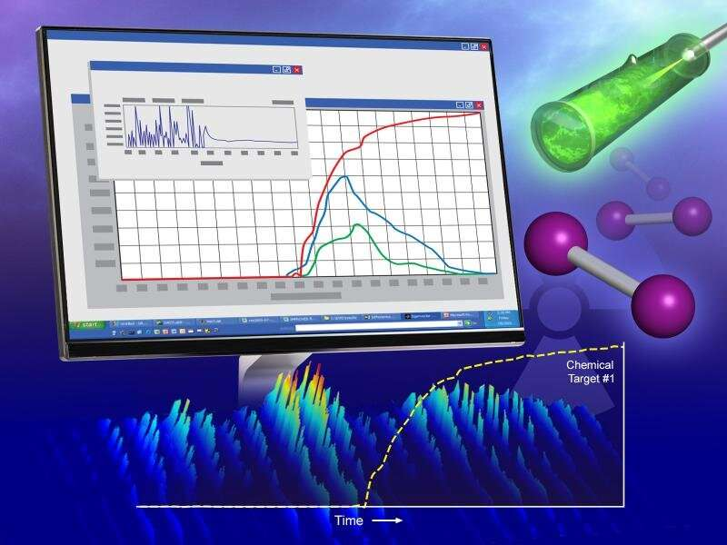Real-time monitoring tool speeds up advanced nuclear reactor development