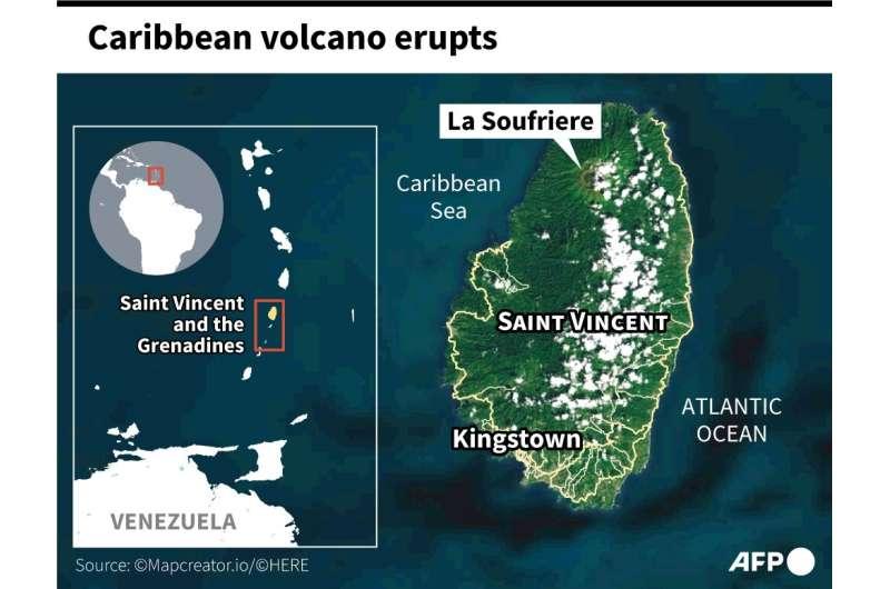 Saint Vincent volcano threat