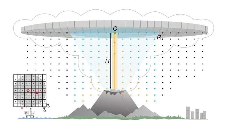 Scientists develop new approach to understanding massive volcanic eruptions
