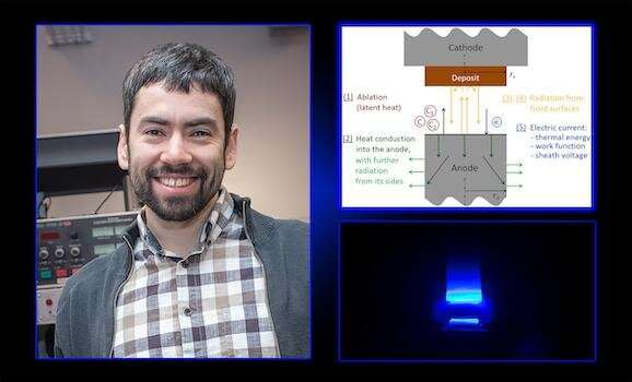 Scientists improve understanding of plasma source for synthesis of nanomaterial for microchips and numerous products