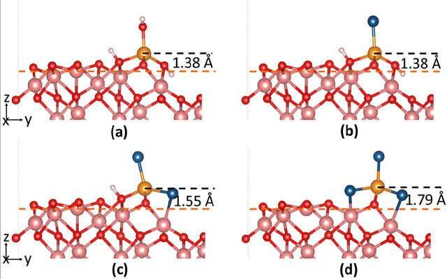 Supercomputer models describe chloride's role in corrosion