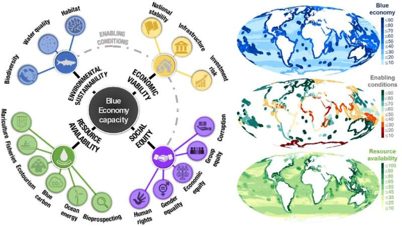 The Blue Economy is more than resources: It has to focus on social equity and governance
