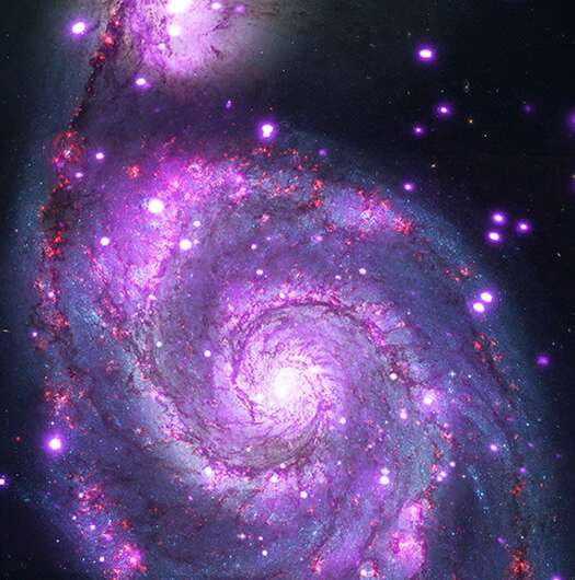 The magnetic fields swirling within the whirlpool galaxy