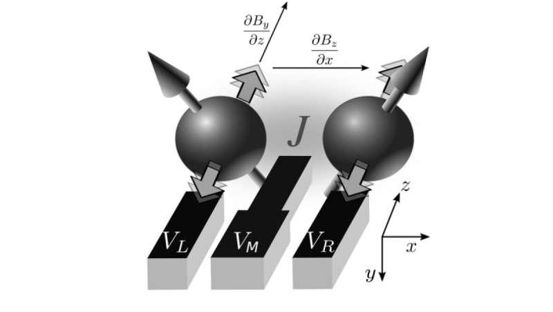 The road to quantum computing