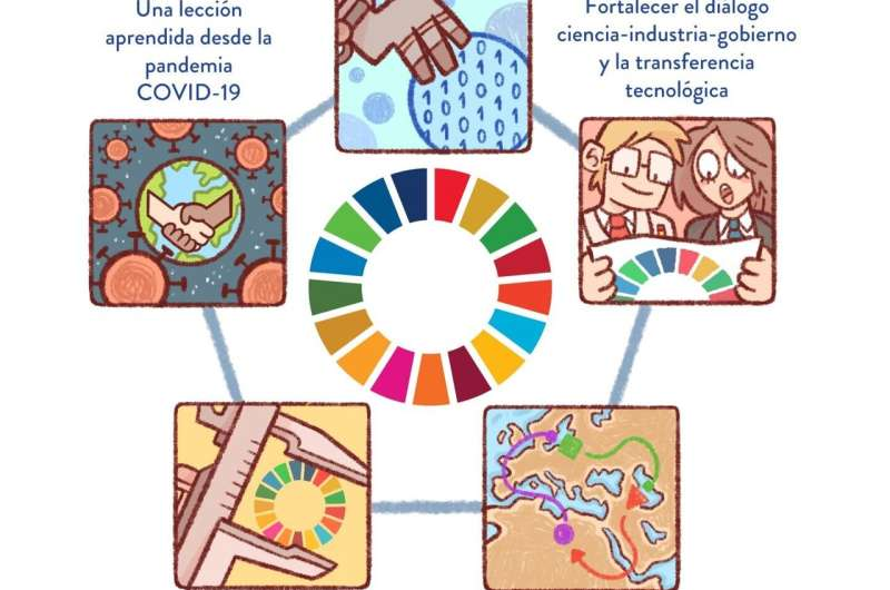 Artificial intelligence may help achieve UN's Sustainable Development Goals