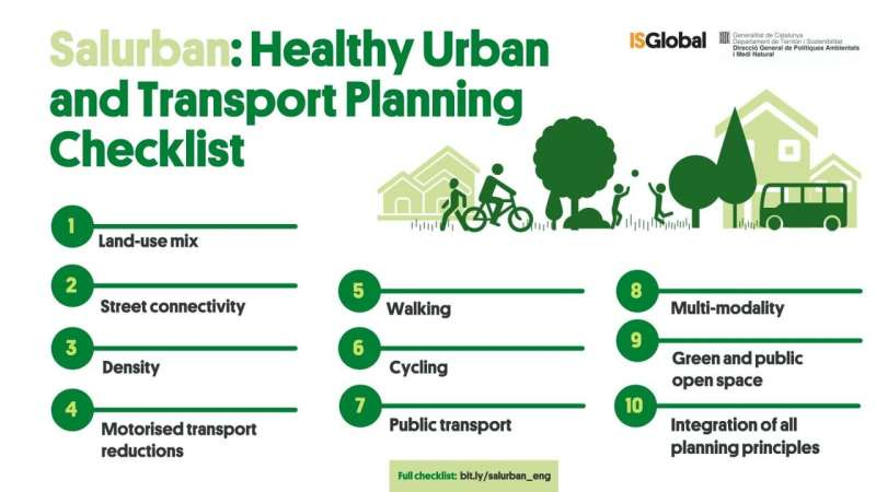 10 keys to integrating health into urban and transport planning