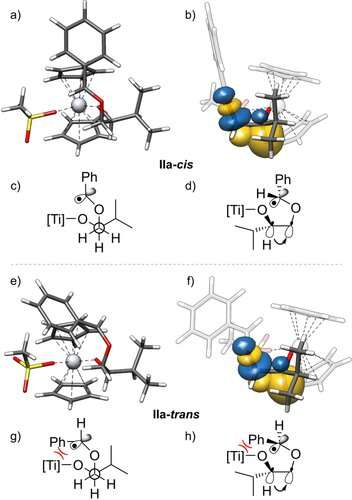 Researchers develop sustainable catalysis process