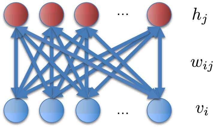 Researchers enhance quantum machine learning algorithms