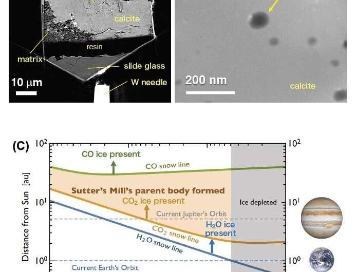 Scientists find CO2-rich liquid water in ancient meteorite