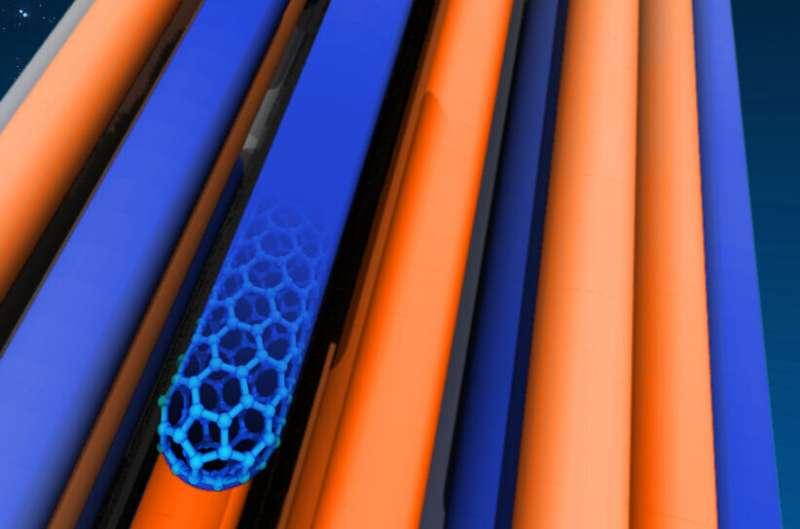 A little friction goes a long way toward stronger nanotube fibers