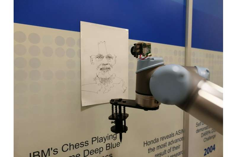 Chitrakar: A system that can transform images of human faces into drawings