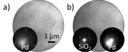 Covering metal catalyst surfaces with thin two-dimensional oxide materials can enhance chemical reactions